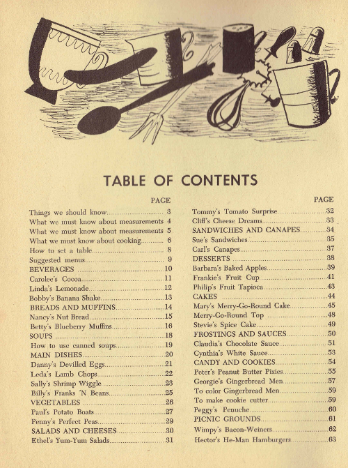 picture-cb-table-of-contents