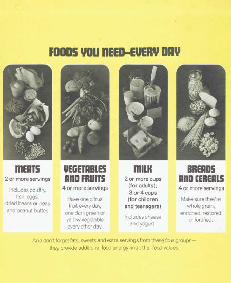 newbc-nutrition